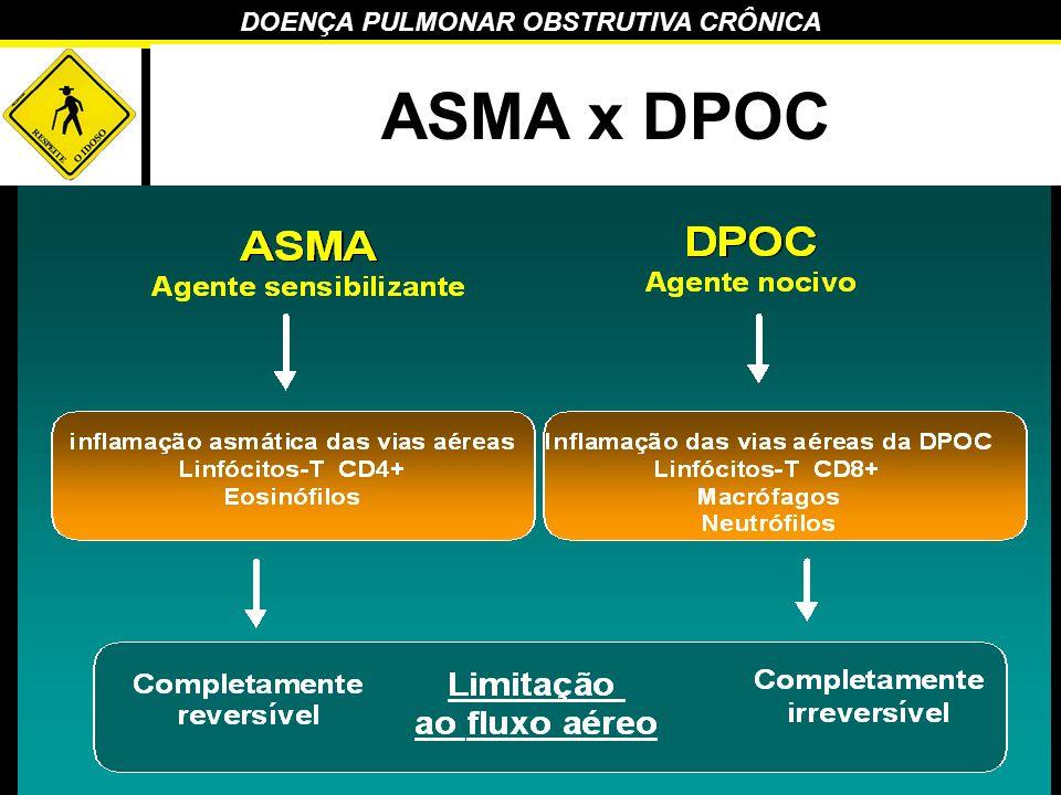 ASMA x DPOC