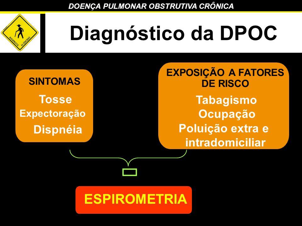 Diagnóstico da DPOC è ESPIROMETRIA Tosse Tabagismo Ocupação