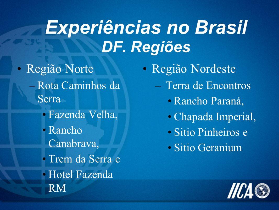 Experiências no Brasil DF. Regiões