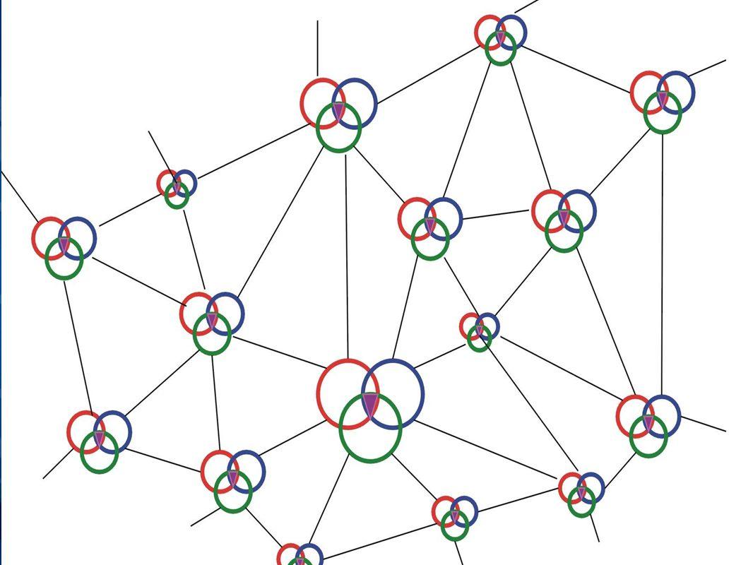 Construindo uma Rede Hemisférica