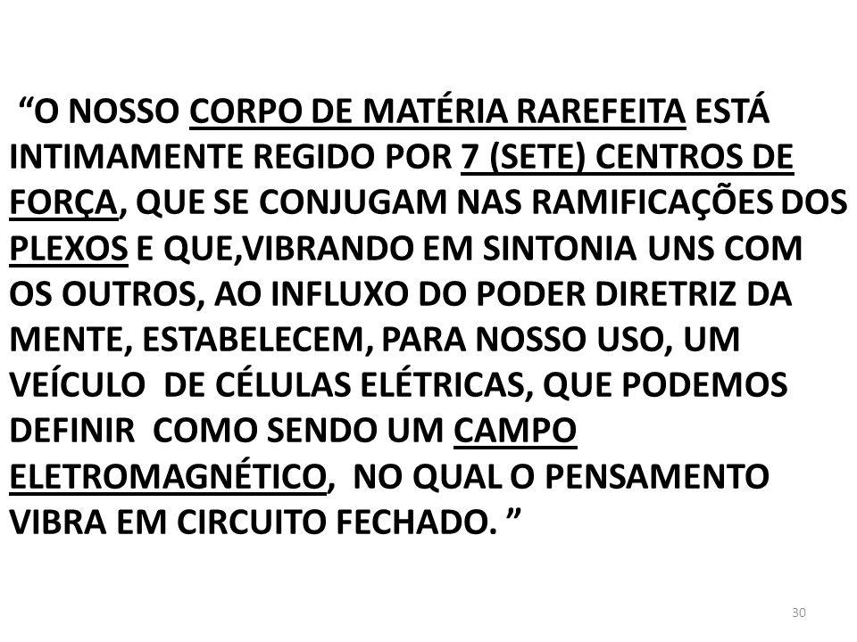 O NOSSO CORPO DE MATÉRIA RAREFEITA ESTÁ INTIMAMENTE REGIDO POR 7 (SETE) CENTROS DE FORÇA, QUE SE CONJUGAM NAS RAMIFICAÇÕES DOS PLEXOS E QUE,VIBRANDO EM SINTONIA UNS COM OS OUTROS, AO INFLUXO DO PODER DIRETRIZ DA MENTE, ESTABELECEM, PARA NOSSO USO, UM VEÍCULO DE CÉLULAS ELÉTRICAS, QUE PODEMOS DEFINIR COMO SENDO UM CAMPO ELETROMAGNÉTICO, NO QUAL O PENSAMENTO VIBRA EM CIRCUITO FECHADO.
