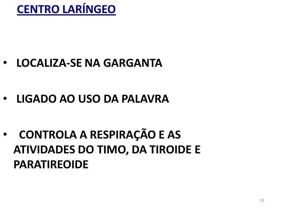 CENTRO LARÍNGEOLOCALIZA-SE NA GARGANTA. LIGADO AO USO DA PALAVRA.