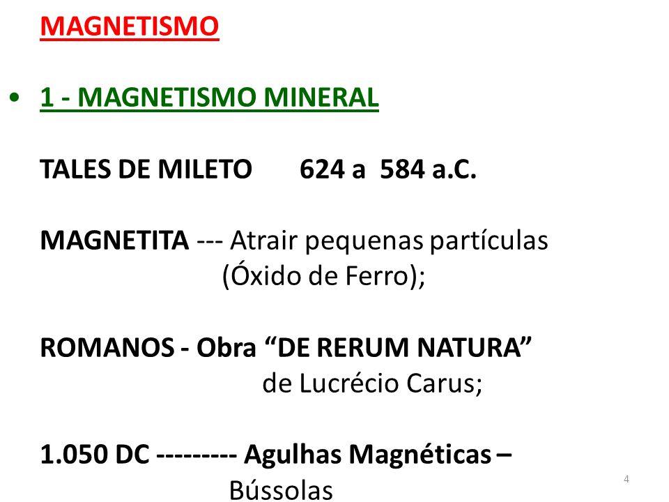 MAGNETISMO 1 - MAGNETISMO MINERAL. TALES DE MILETO 624 a 584 a.C. MAGNETITA --- Atrair pequenas partículas.