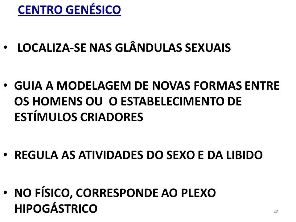 CENTRO GENÉSICOLOCALIZA-SE NAS GLÂNDULAS SEXUAIS.