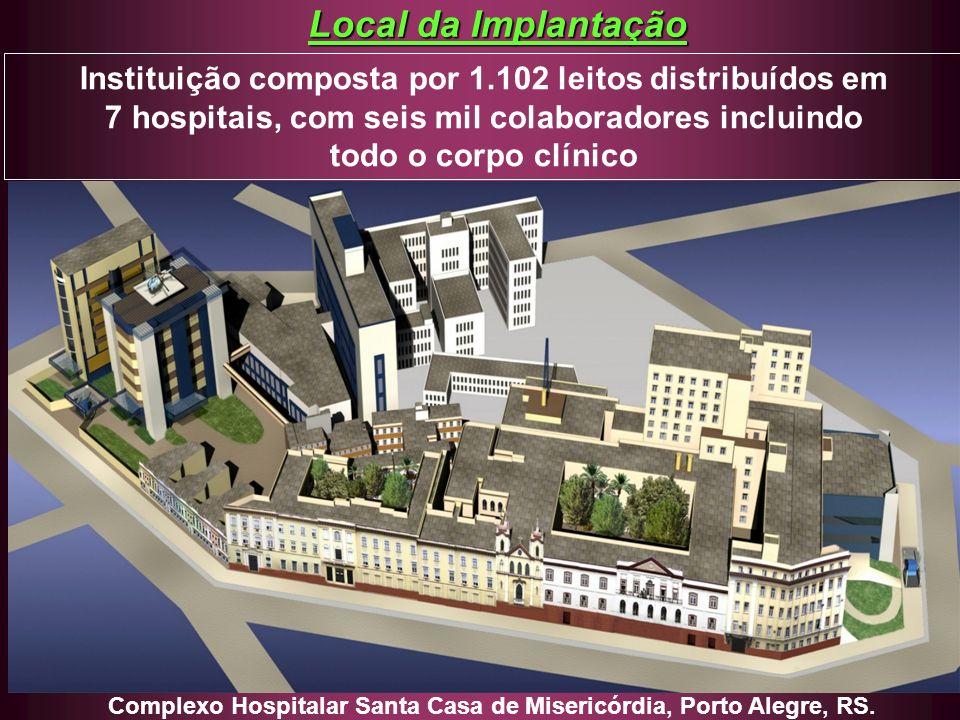 Local da Implantação Instituição composta por 1.102 leitos distribuídos em. 7 hospitais, com seis mil colaboradores incluindo.