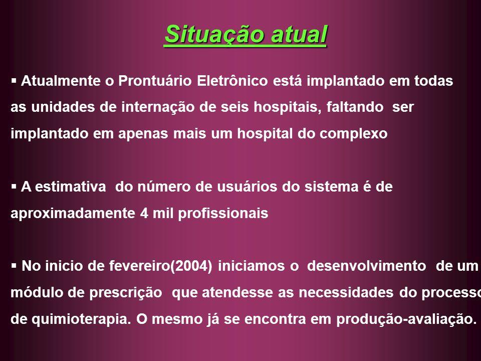 Situação atual Atualmente o Prontuário Eletrônico está implantado em todas. as unidades de internação de seis hospitais, faltando ser.