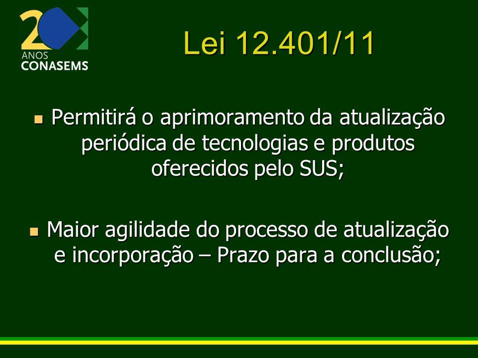 Lei 12.401/11 Permitirá o aprimoramento da atualização periódica de tecnologias e produtos oferecidos pelo SUS;