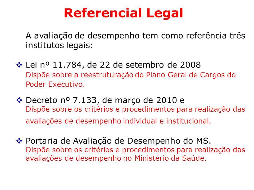 Referencial Legal A avaliação de desempenho tem como referência três institutos legais: Lei nº 11.784, de 22 de setembro de 2008.