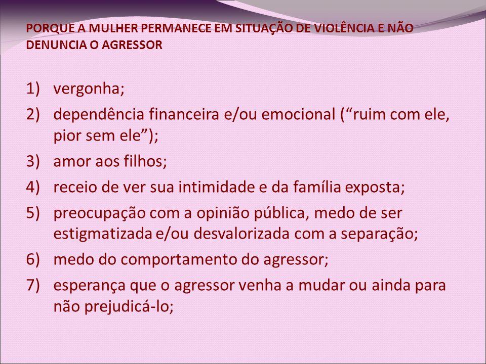 dependência financeira e/ou emocional ( ruim com ele, pior sem ele );