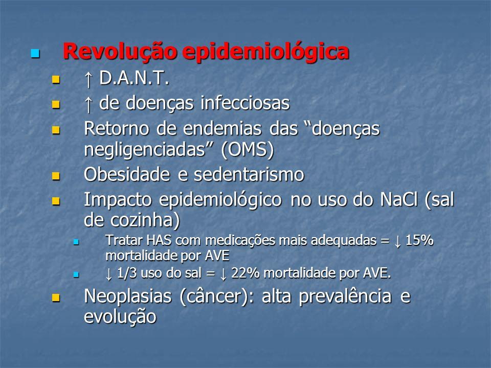 Revolução epidemiológica