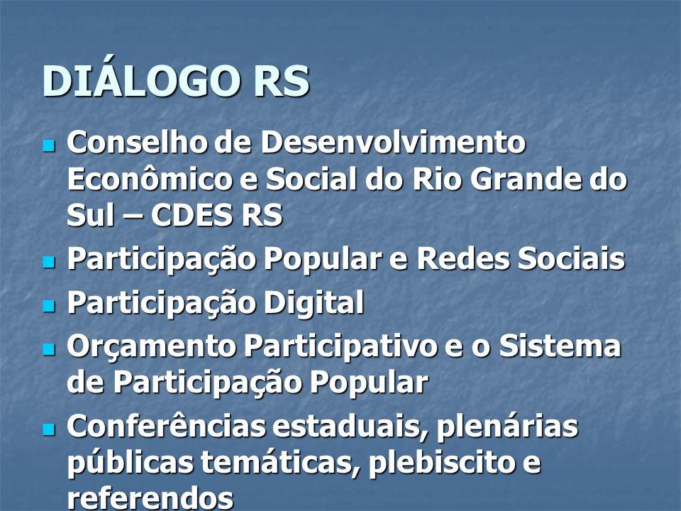 DIÁLOGO RS Conselho de Desenvolvimento Econômico e Social do Rio Grande do Sul – CDES RS. Participação Popular e Redes Sociais.