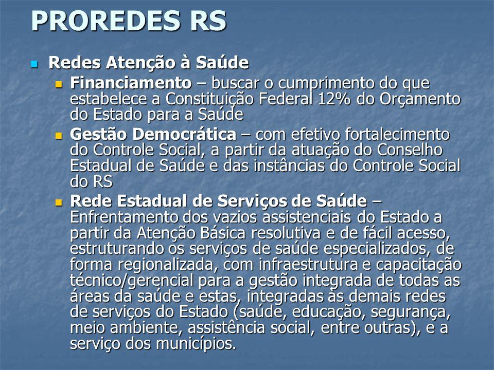PROREDES RS Redes Atenção à Saúde