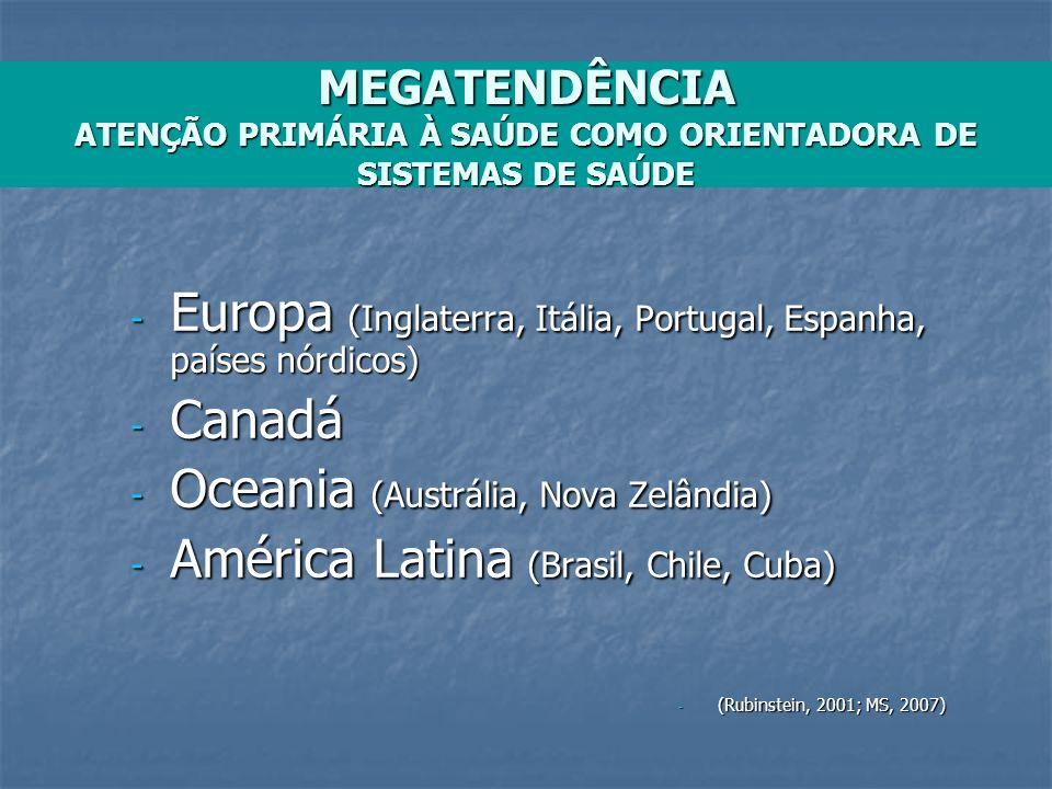 Europa (Inglaterra, Itália, Portugal, Espanha, países nórdicos) Canadá