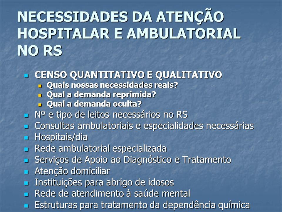 NECESSIDADES DA ATENÇÃO HOSPITALAR E AMBULATORIAL NO RS