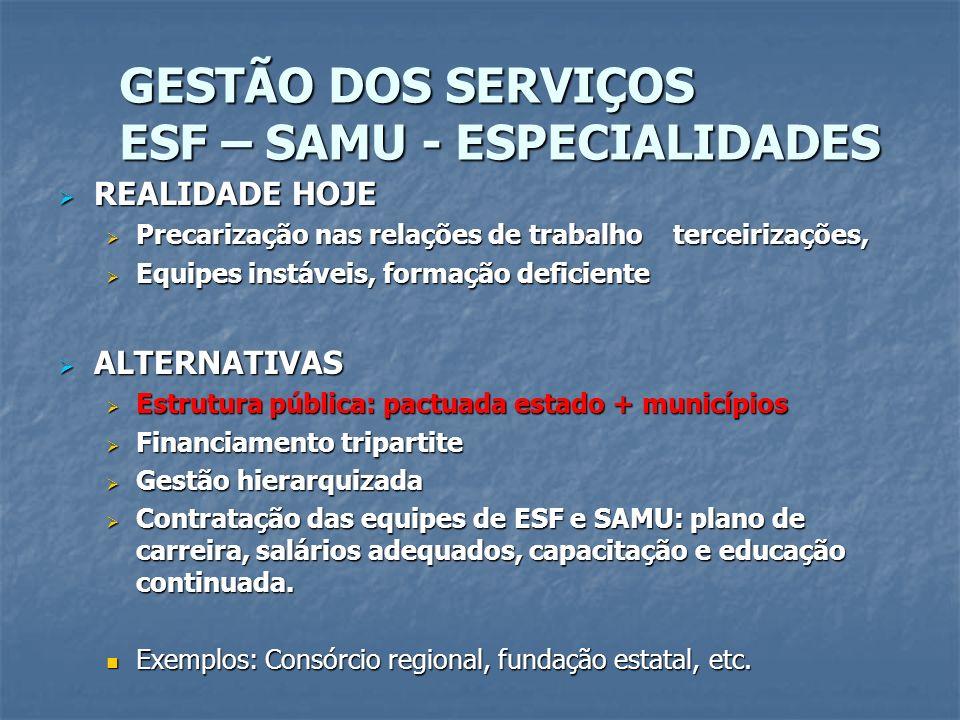GESTÃO DOS SERVIÇOS ESF – SAMU - ESPECIALIDADES