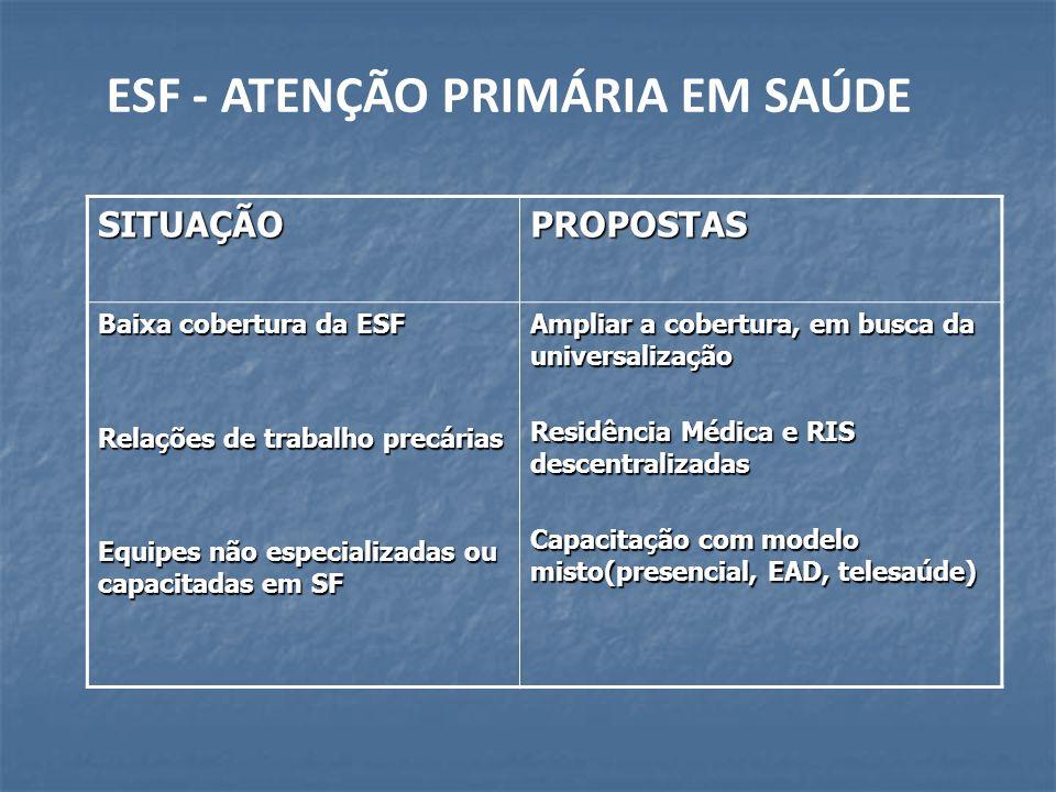 ESF - ATENÇÃO PRIMÁRIA EM SAÚDE