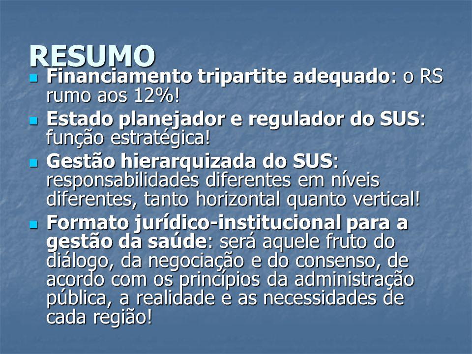 RESUMO Financiamento tripartite adequado: o RS rumo aos 12%!