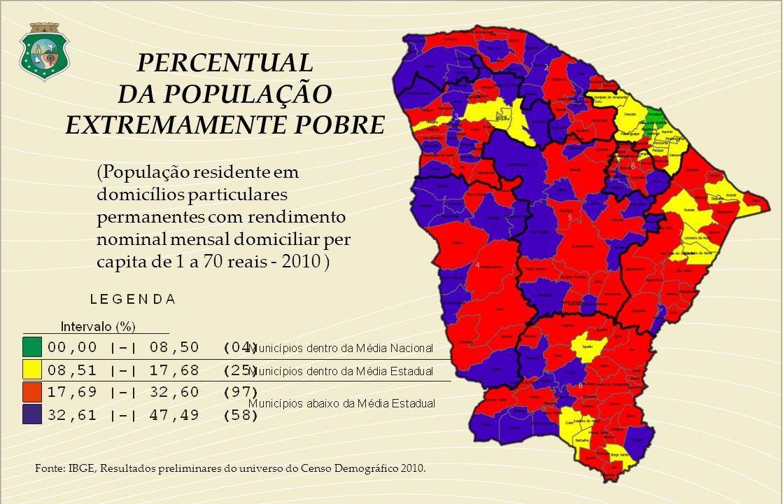 DA POPULAÇÃO EXTREMAMENTE POBRE