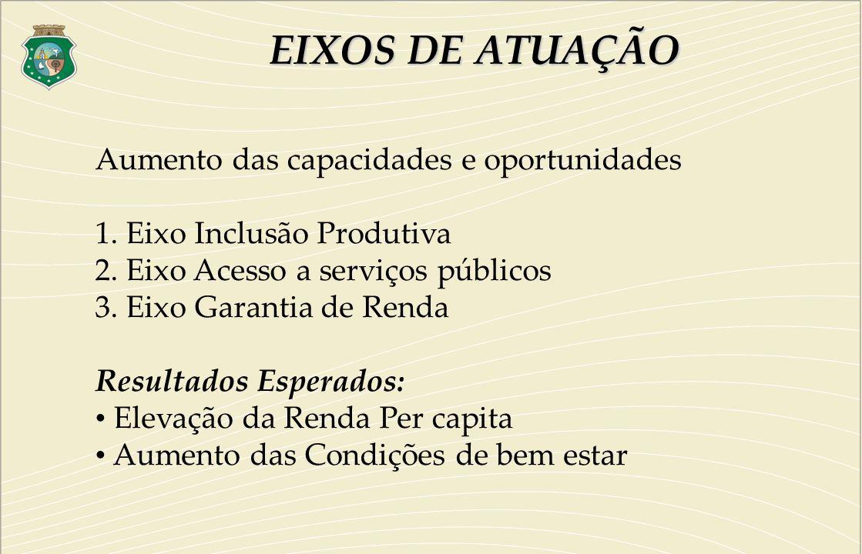 EIXOS DE ATUAÇÃO Aumento das capacidades e oportunidades