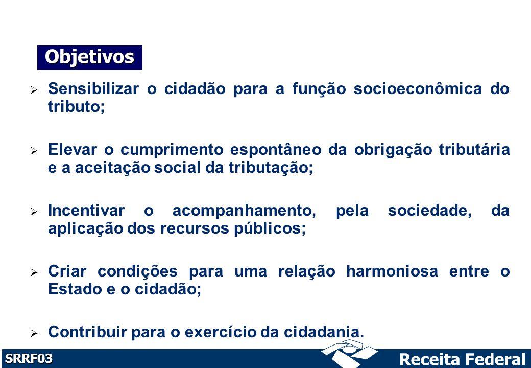 Objetivos Sensibilizar o cidadão para a função socioeconômica do tributo;