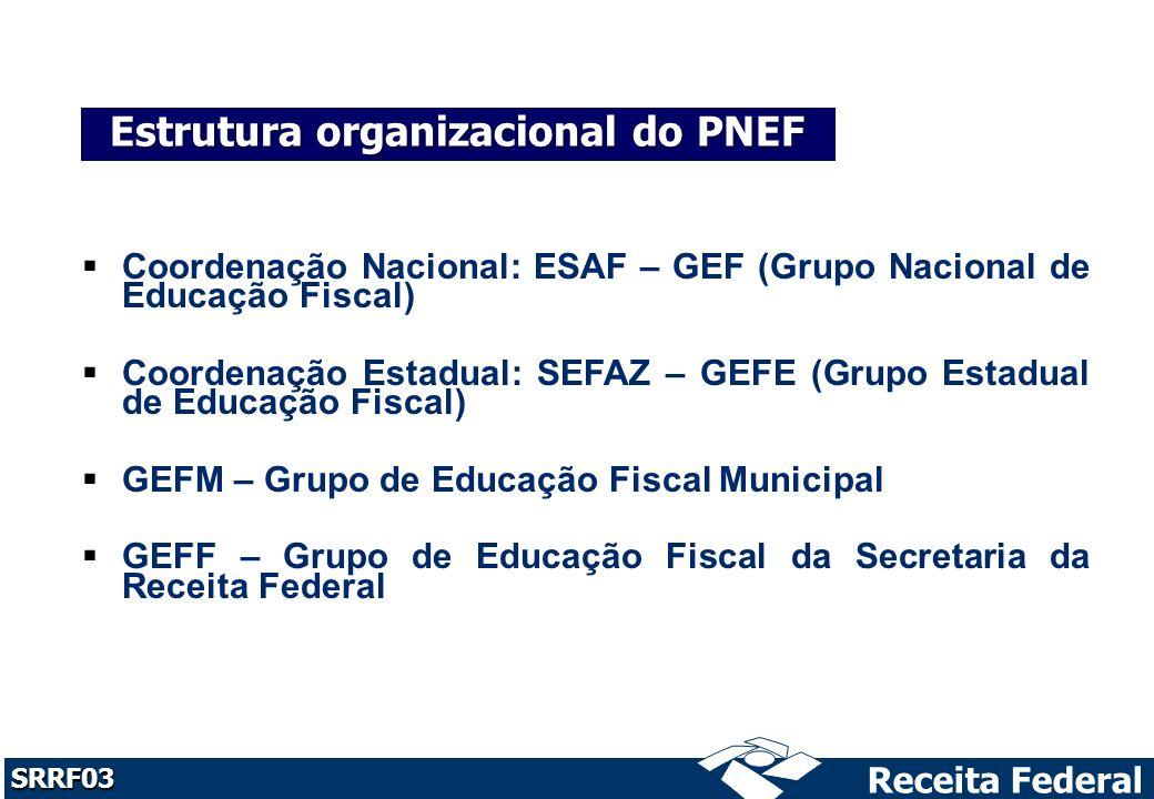 Estrutura organizacional do PNEF