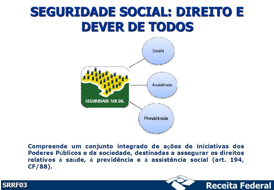 SEGURIDADE SOCIAL: DIREITO E DEVER DE TODOS