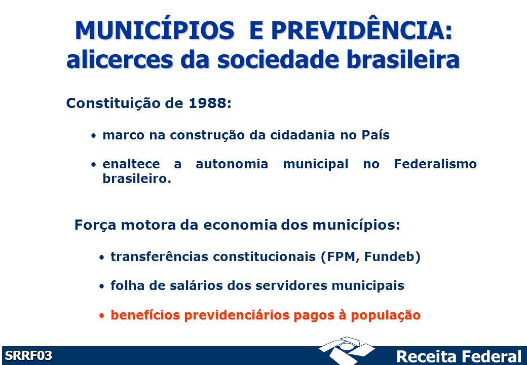 MUNICÍPIOS E PREVIDÊNCIA: alicerces da sociedade brasileira