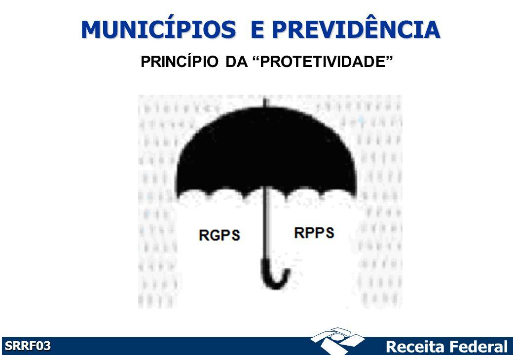 MUNICÍPIOS E PREVIDÊNCIA PRINCÍPIO DA PROTETIVIDADE