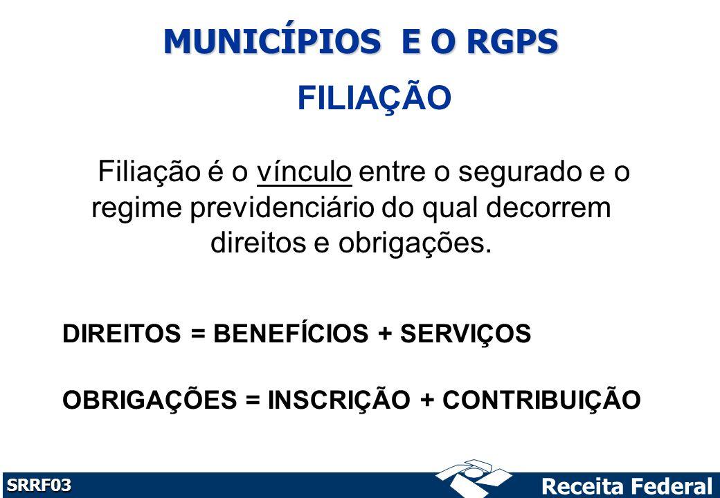 MUNICÍPIOS E O RGPS FILIAÇÃO DIREITOS = BENEFÍCIOS + SERVIÇOS