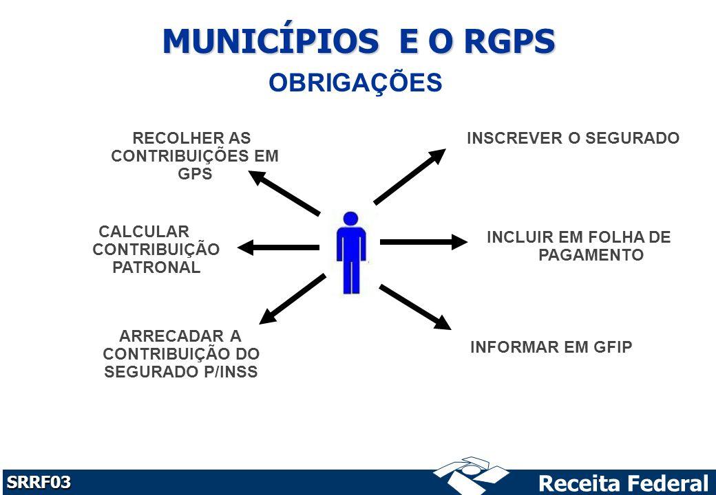 MUNICÍPIOS E O RGPS OBRIGAÇÕES RECOLHER AS CONTRIBUIÇÕES EM GPS