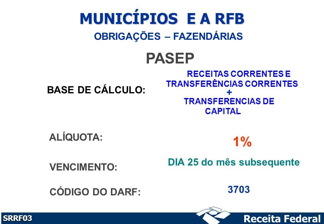 MUNICÍPIOS E A RFB OBRIGAÇÕES – FAZENDÁRIAS PASEP BASE DE CÁLCULO: +