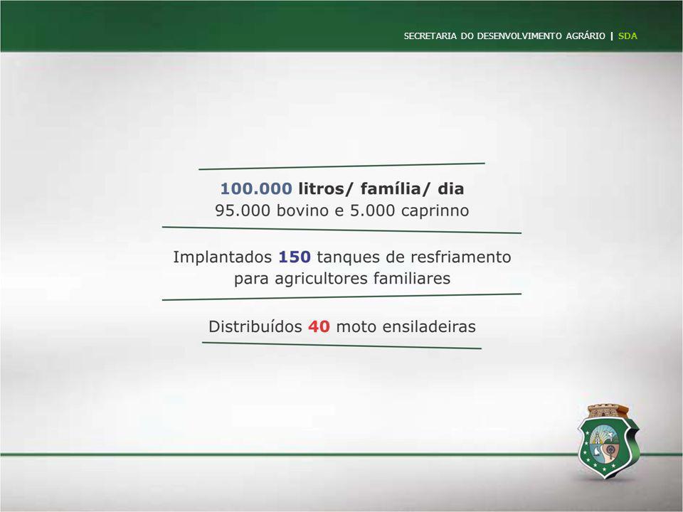 SECRETARIA DO DESENVOLVIMENTO AGRÁRIO | SDA
