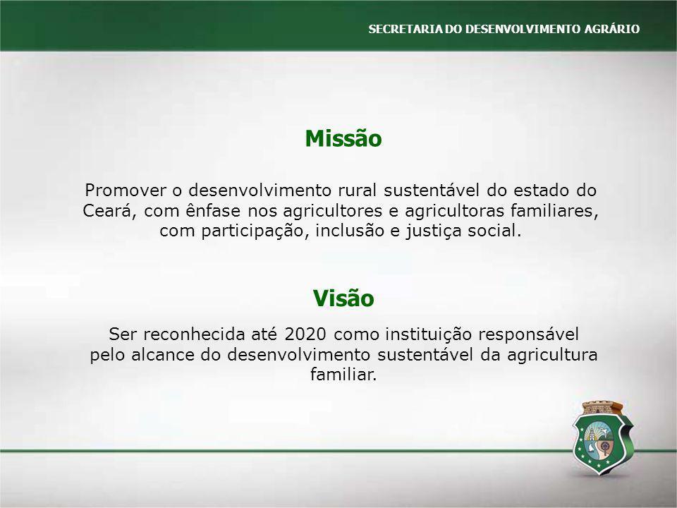 SECRETARIA DO DESENVOLVIMENTO AGRÁRIO