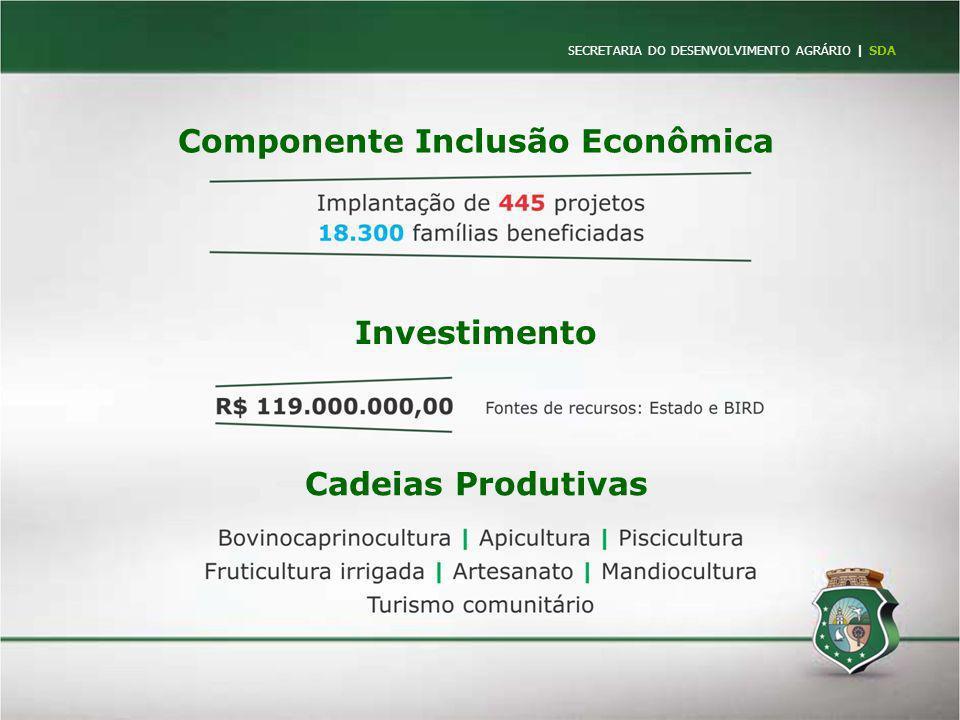 Componente Inclusão Econômica