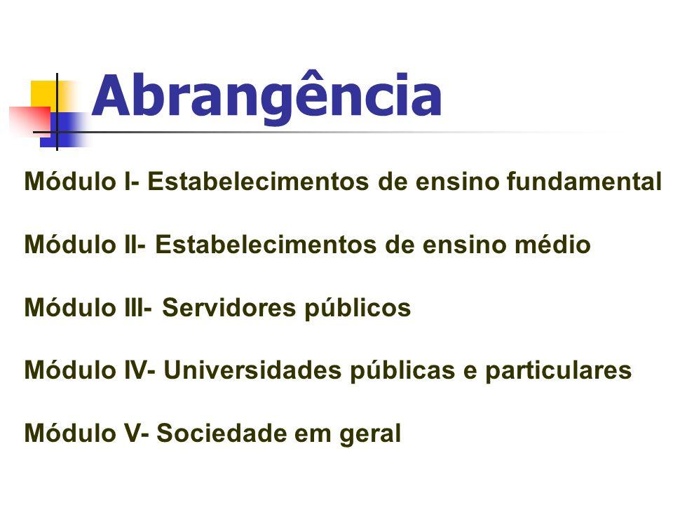 Abrangência Módulo I- Estabelecimentos de ensino fundamental