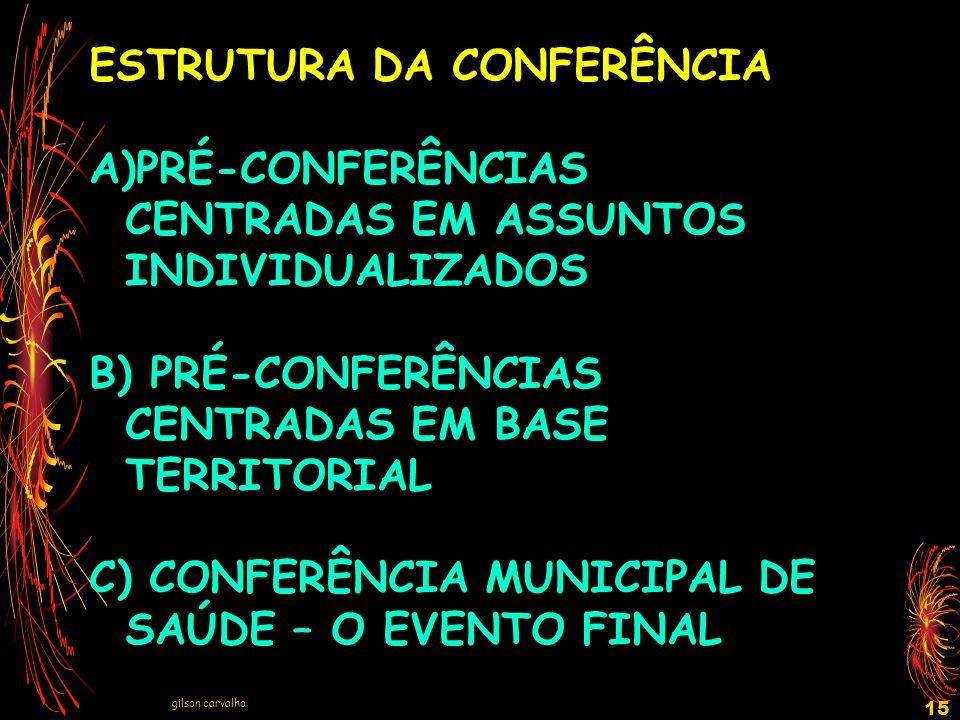 ESTRUTURA DA CONFERÊNCIA