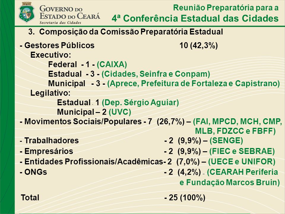4ª Conferência Estadual das Cidades