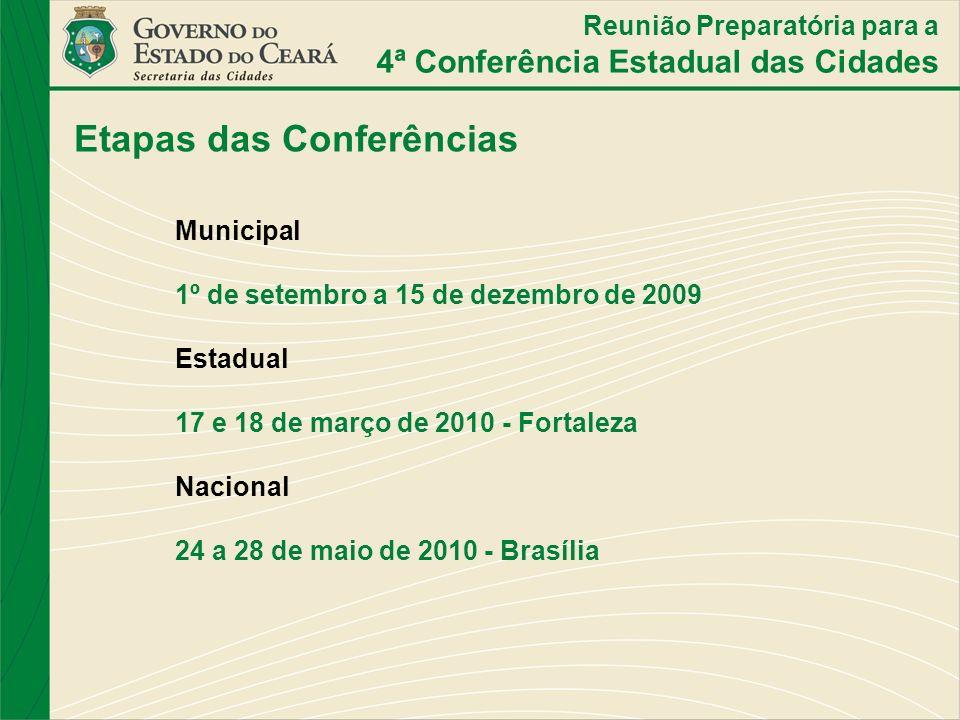 Etapas das Conferências