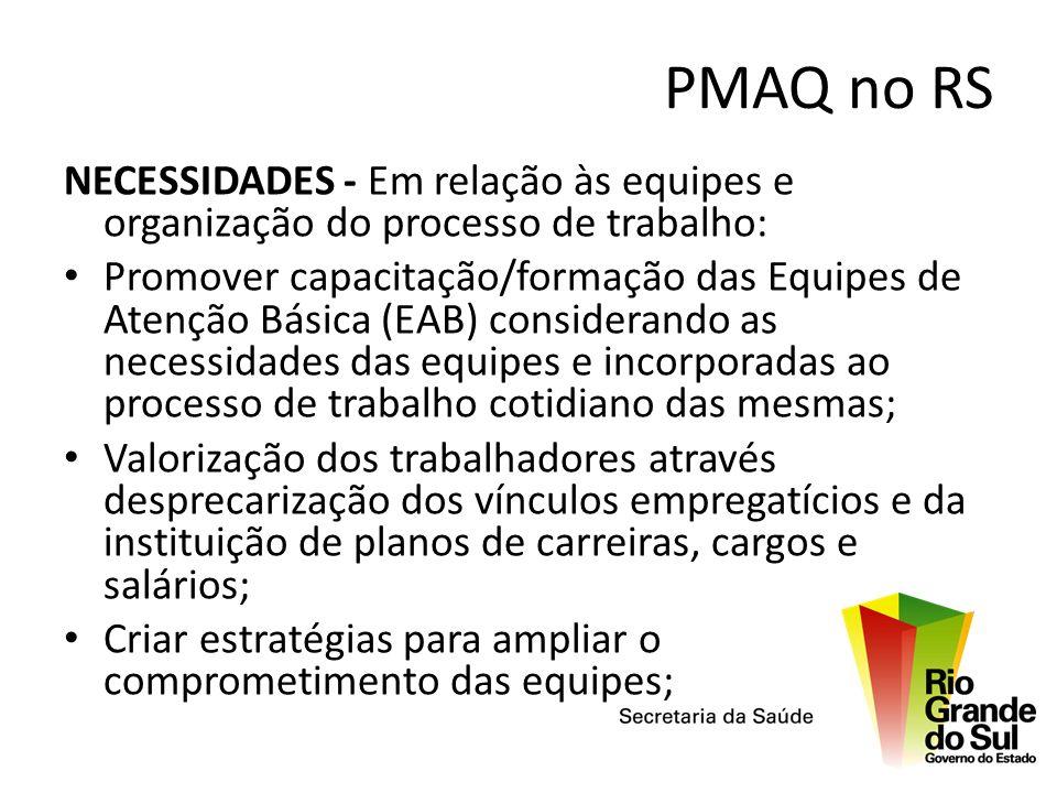 PMAQ no RS NECESSIDADES - Em relação às equipes e organização do processo de trabalho: