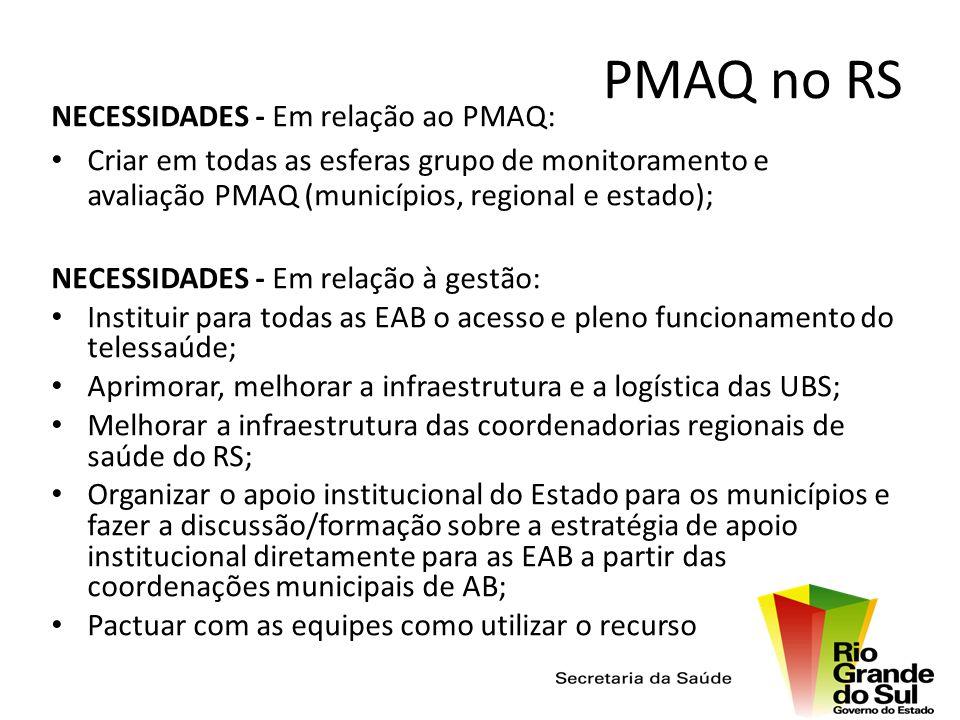 PMAQ no RS NECESSIDADES - Em relação ao PMAQ: