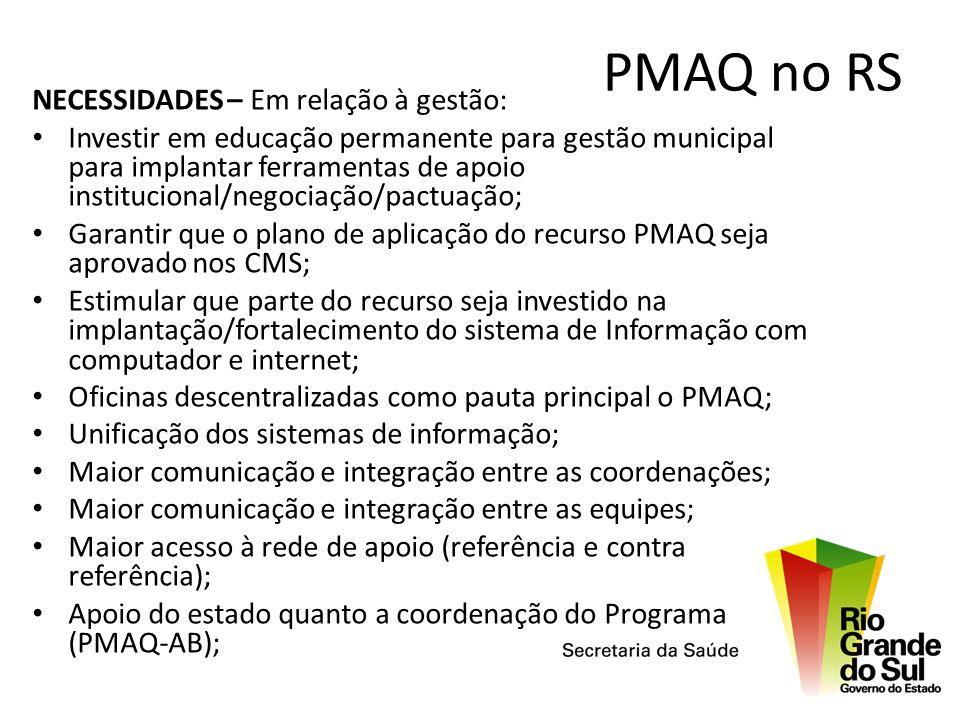 PMAQ no RS NECESSIDADES – Em relação à gestão:
