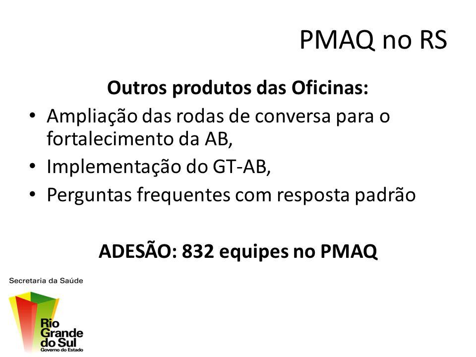 Outros produtos das Oficinas: ADESÃO: 832 equipes no PMAQ