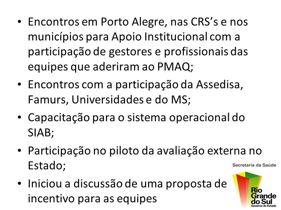 Encontros em Porto Alegre, nas CRS's e nos municípios para Apoio Institucional com a participação de gestores e profissionais das equipes que aderiram ao PMAQ;