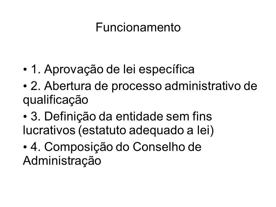 Funcionamento 1. Aprovação de lei específica. 2. Abertura de processo administrativo de qualificação.