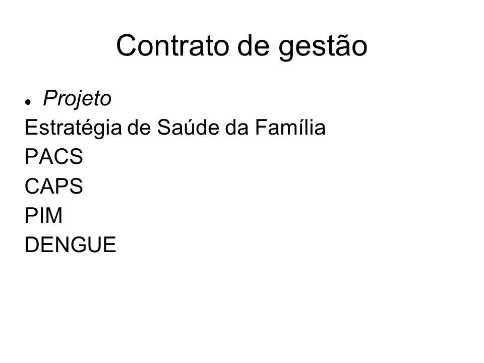 Contrato de gestão Projeto Estratégia de Saúde da Família PACS CAPS