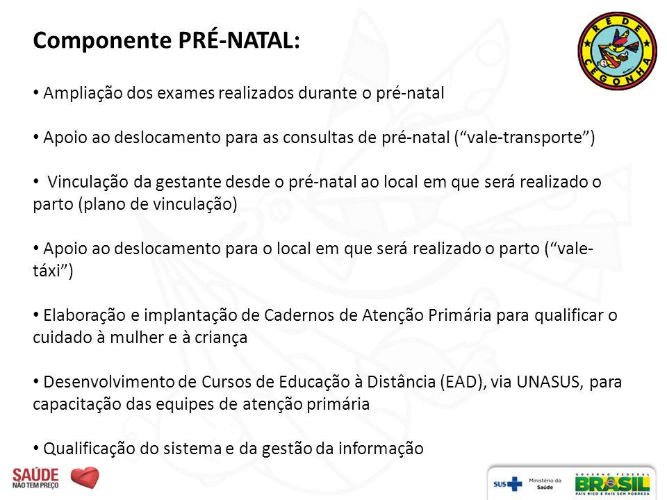 Componente PRÉ-NATAL: