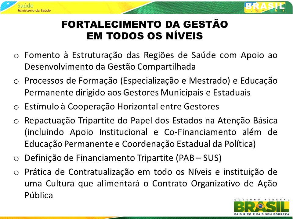 FORTALECIMENTO DA GESTÃO EM TODOS OS NÍVEIS