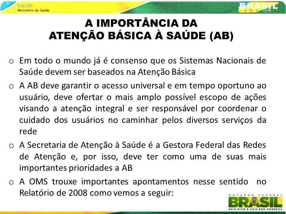A IMPORTÂNCIA DA ATENÇÃO BÁSICA À SAÚDE (AB)