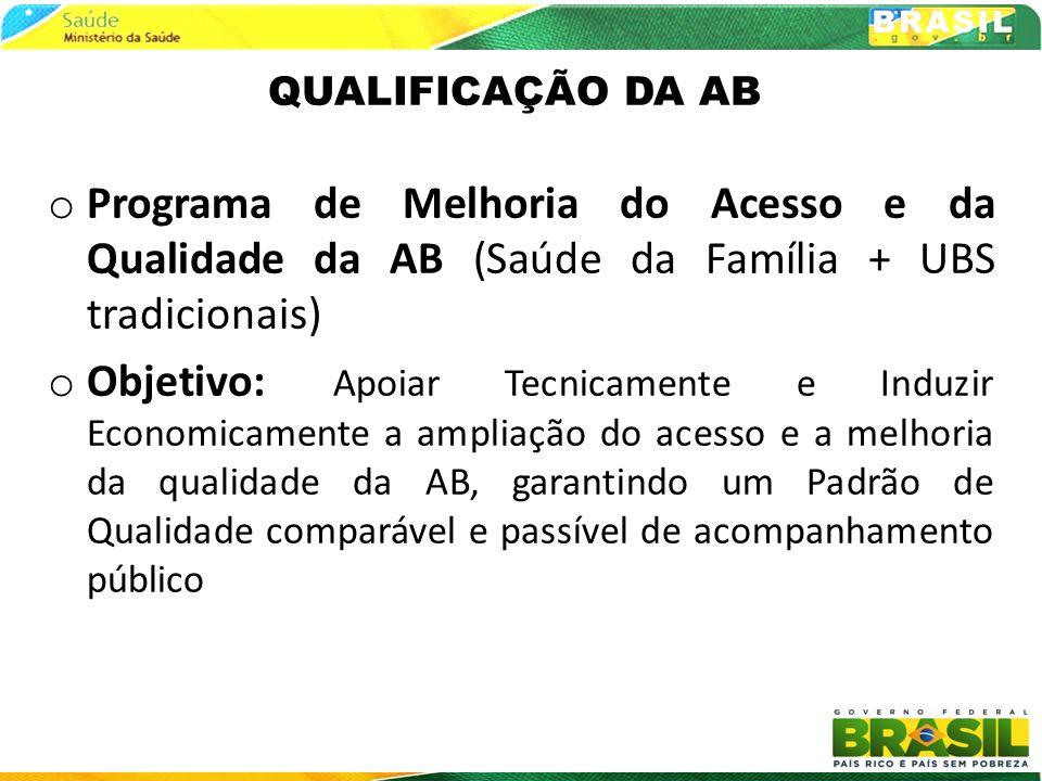 QUALIFICAÇÃO DA AB Programa de Melhoria do Acesso e da Qualidade da AB (Saúde da Família + UBS tradicionais)