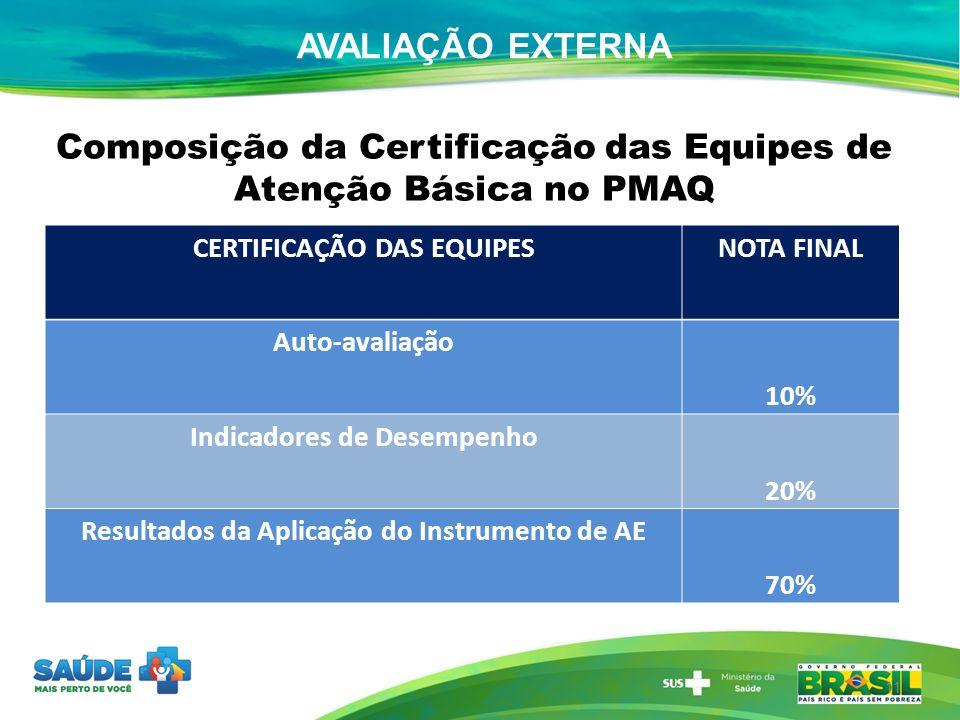 Composição da Certificação das Equipes de Atenção Básica no PMAQ